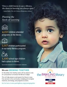 Planting The Seeds of Learning