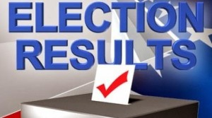 Beekman Election Results
