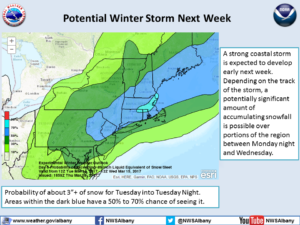 More On Possible Next Week Storm