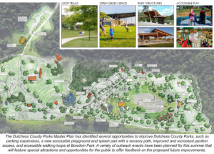 Master Plan Outlines Many Exciting Improvements at Dutchess County Parks